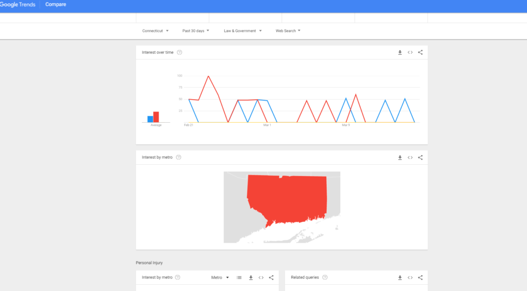 google trends local 30 days